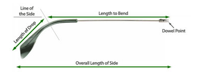 Size Guide - Arm Measure