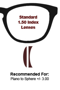 1.50 Standard Index Lenses