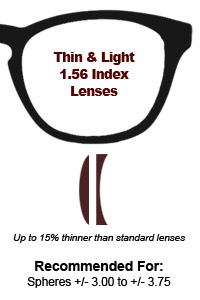 1.56 Thin & Light Lenses