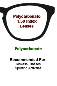 1.59 Polycarbonate Lenses