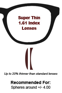 1.61 Super Thin Lenses