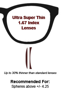 1.67 Ultra Super Thin Lenses