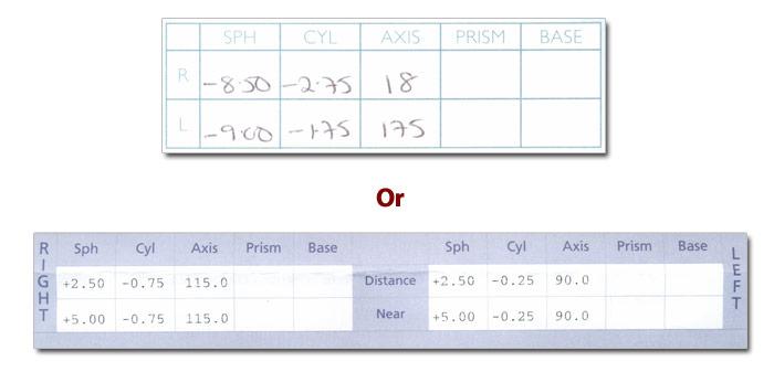 92d1491f30 Ας δούμε τι σημαίνει κάθε μία από αυτές τις μετρήσεις.